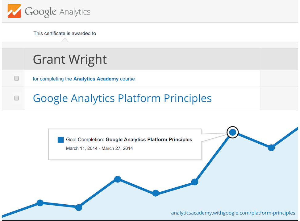 Google Analytics Platform Principles completion certificate